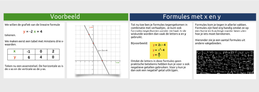 Formules 2 - Theorie