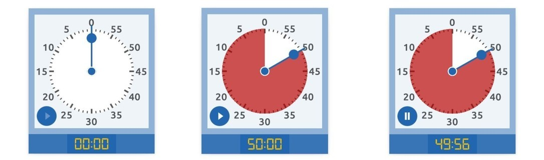 Timer mit Zahlen