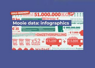 Mooie data: infographics