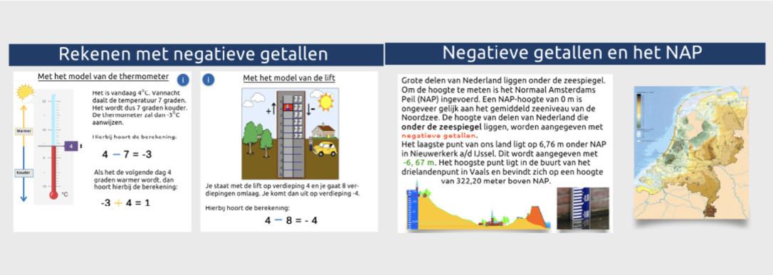 Negatieve getallen - Theorie