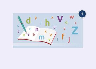 Rekenen met letters 1 - Theorie
