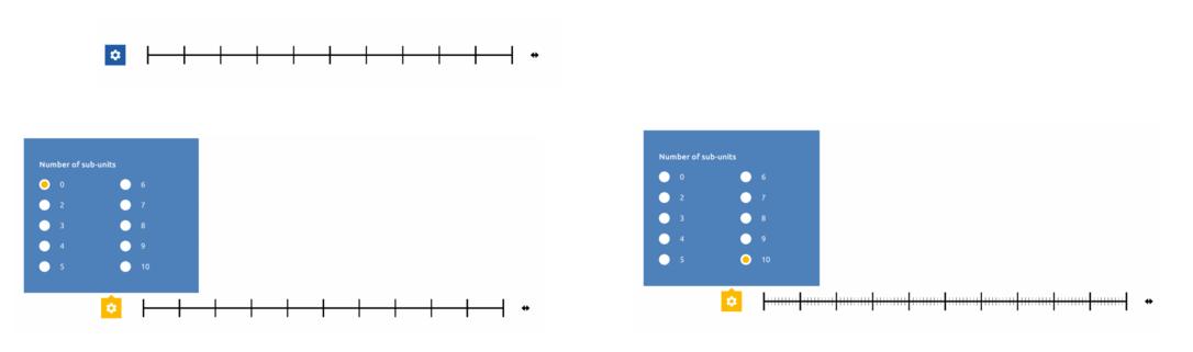 Blank line of numbers