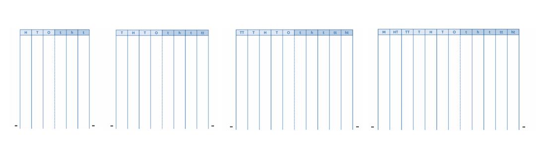 Place value table decimals