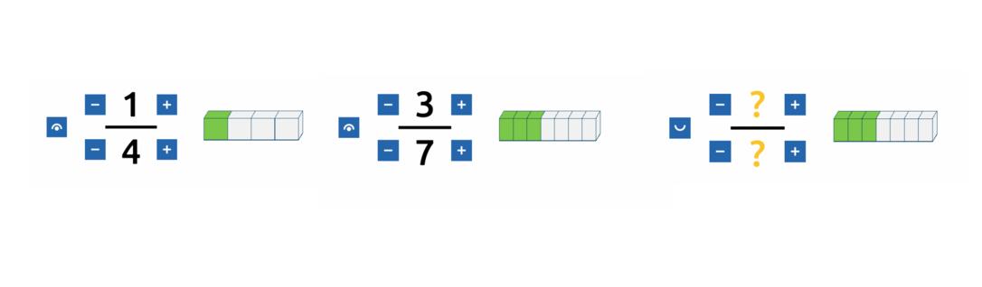 Fractions bar horizontal