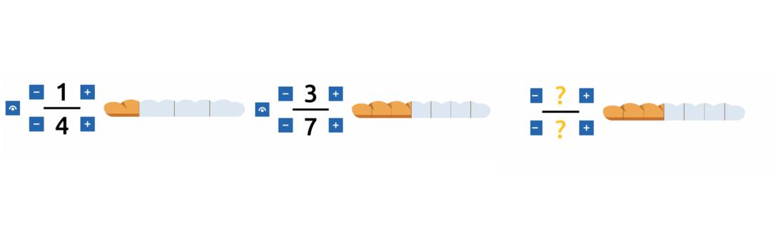 Fractions bread